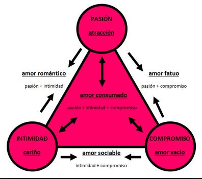Problemas de pareja: crisis pasajera o final de una relación 1